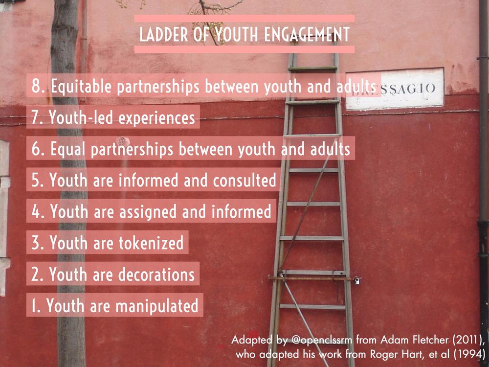 The  Hart's Ladder framework  is a simple way to think about the different levels of engagement youth might have in your learning design process.