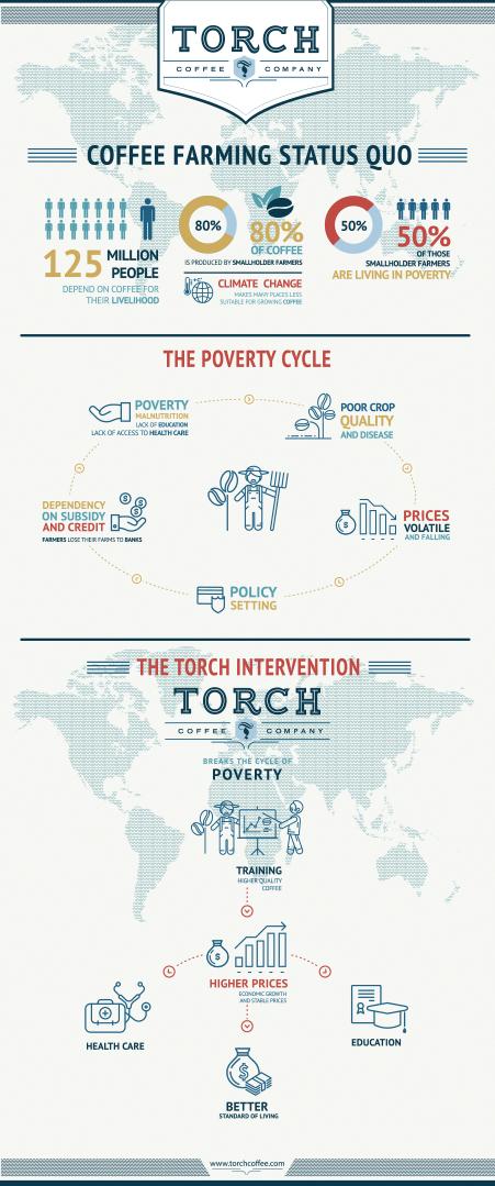 The Torch Intervention.jpg