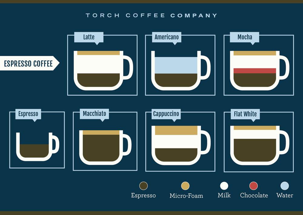 Infograph+espresso.jpg