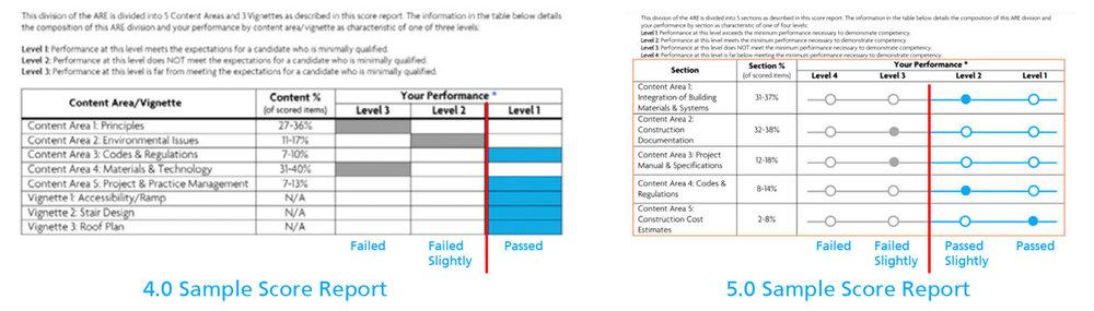 score report 4.jpg