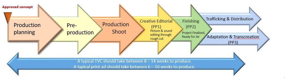 How to Manage Your Shoot Budget.JPG