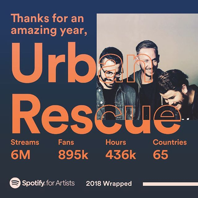 6 million STREAMS on @spotify?! Can't thank you enough for all the love and support you've shown us this year!