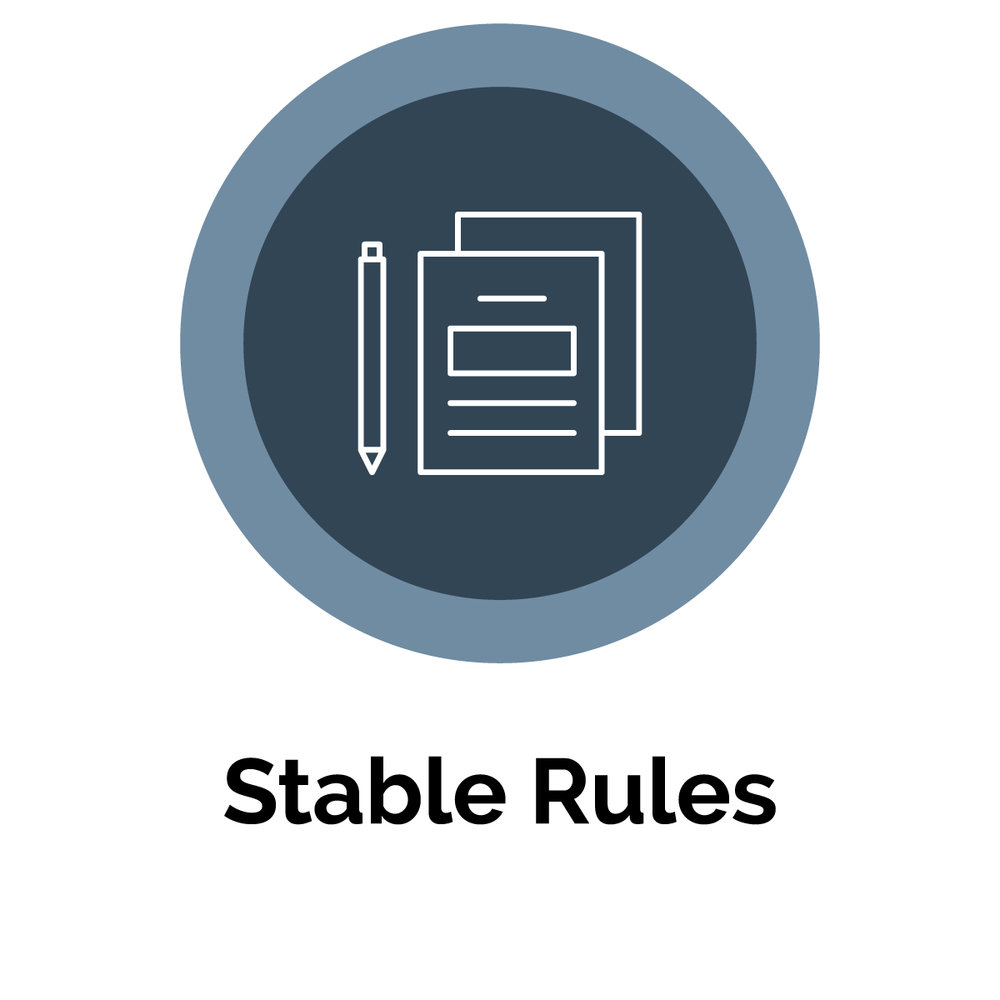 Stable Rules
