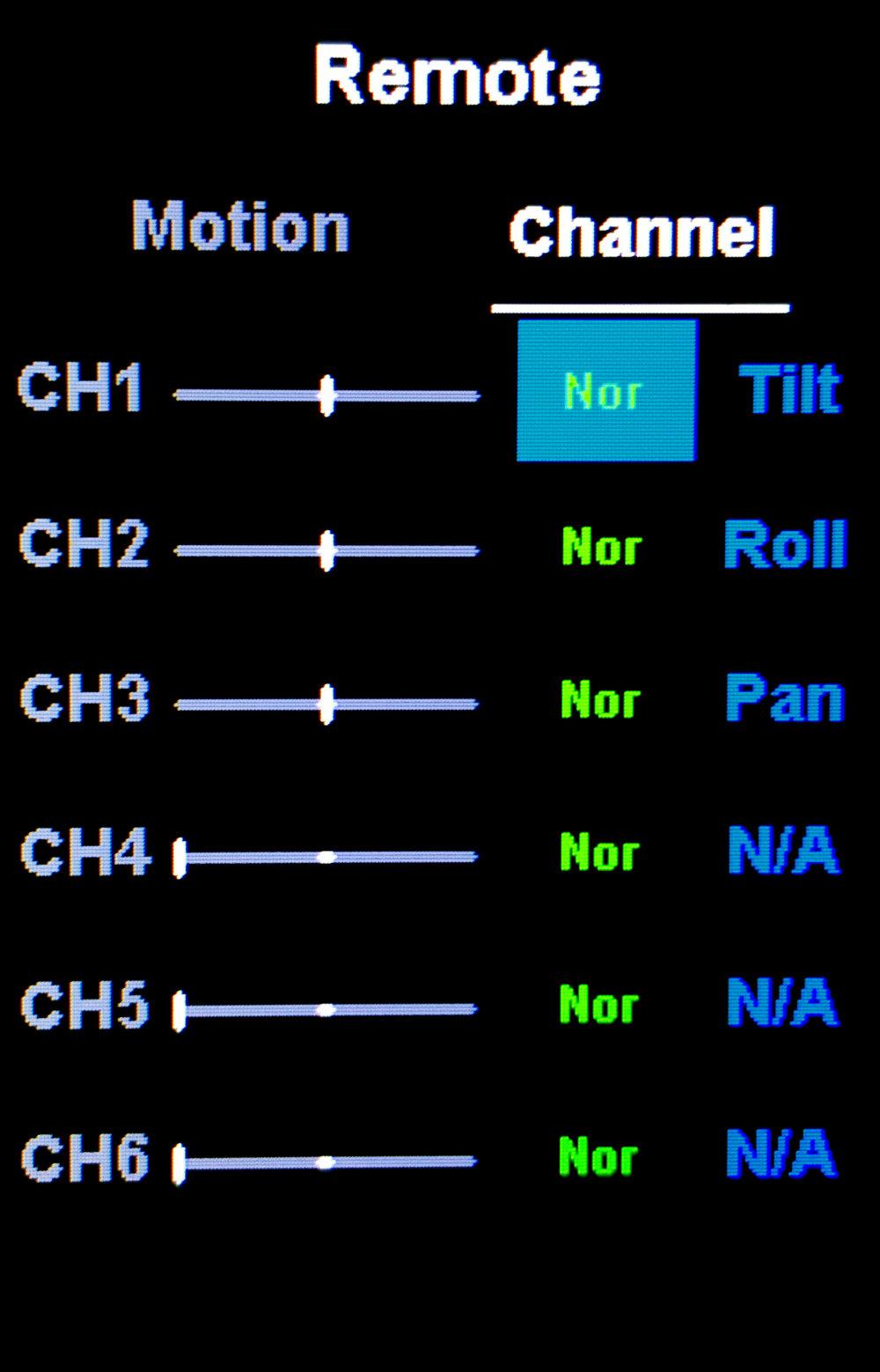 Remote > Channel