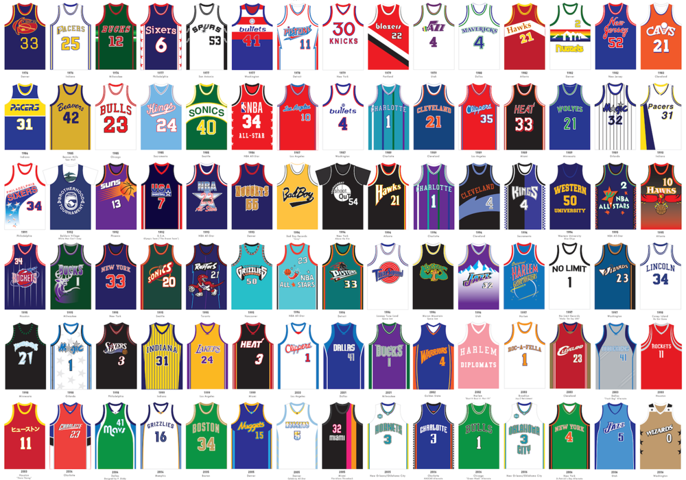 Wooter Apparel NBA basketball jersey designs