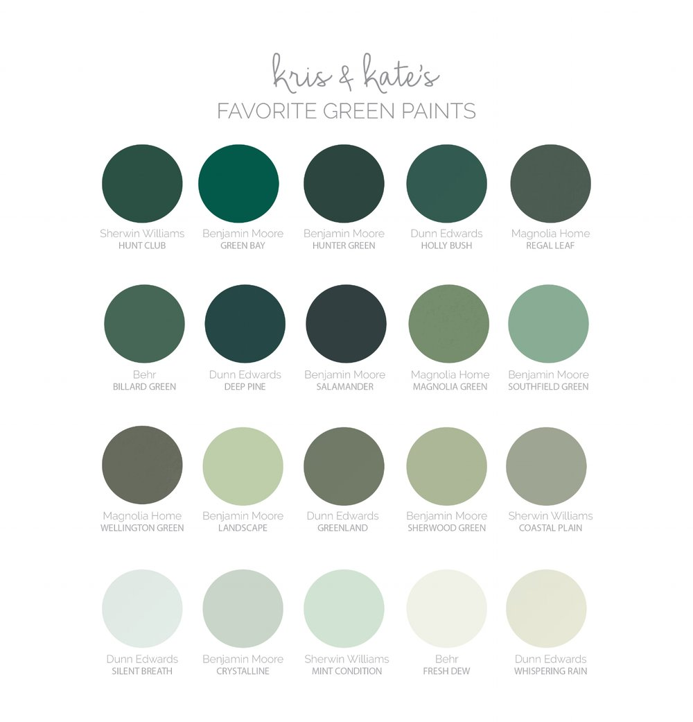 kris and kate's favorite green paints