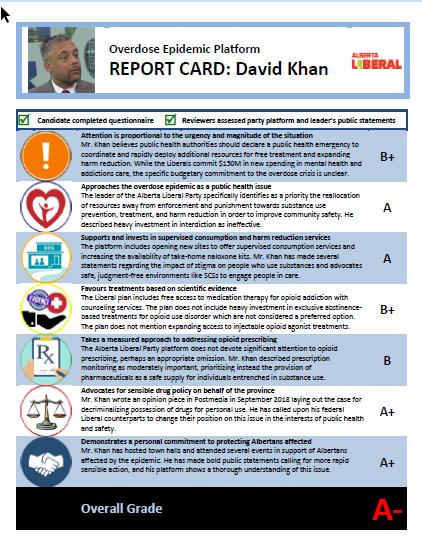 2019-04-03 14_04_24-Election 2019 OD Epidemic Report Cards - KHAN.pdf - Adobe Acrobat Reader DC.png