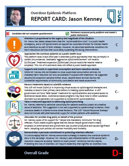 2019-04-03 14_04_06-Election 2019 OD Epidemic Report Cards - KENNEY.pdf - Adobe Acrobat Reader DC.png