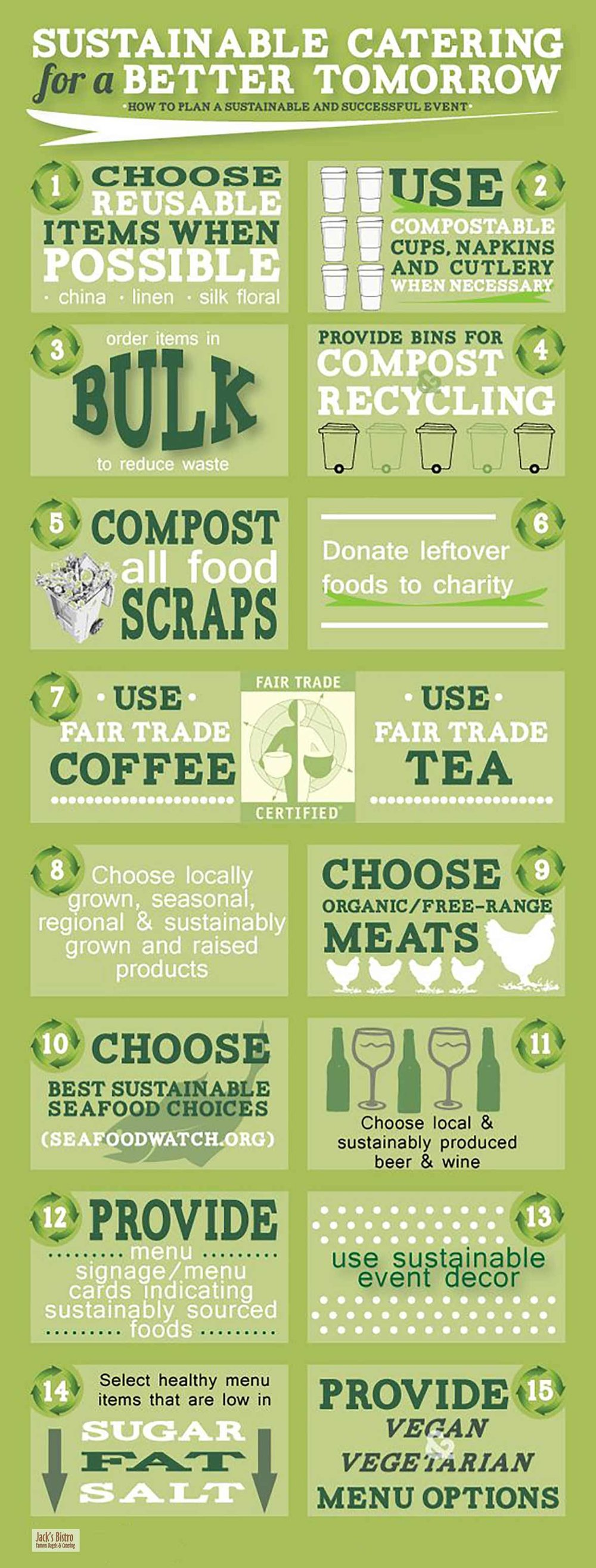 Sustainable Catering Infographic