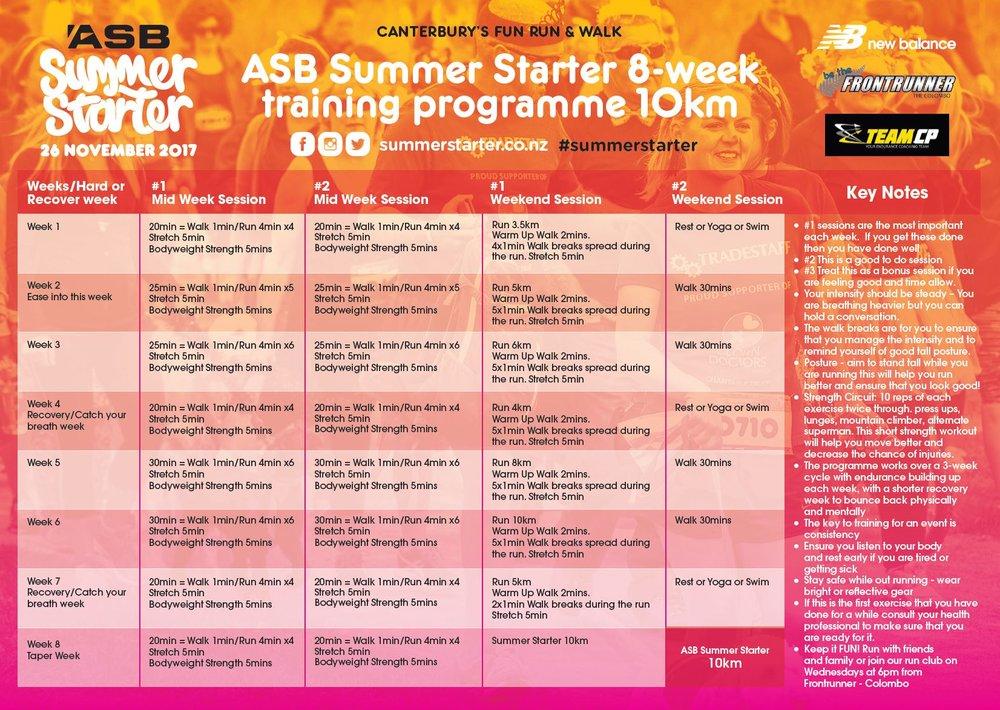 training programme.JPG