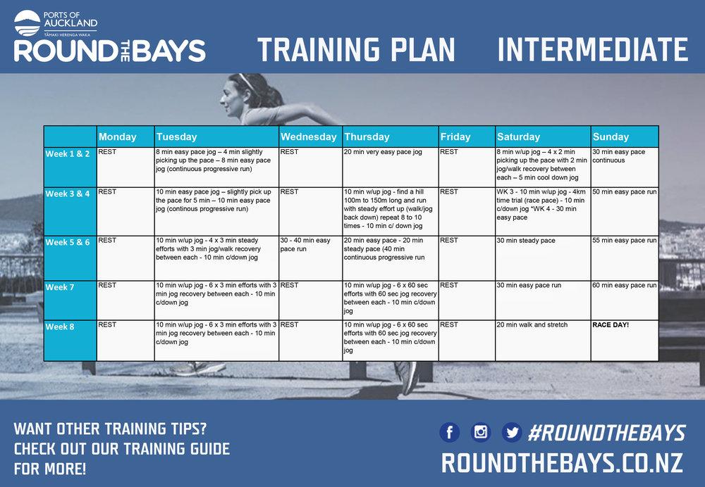 Training programme Intermediate_2018.jpg