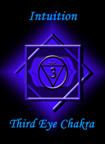 Ajna or the Third Eye Chakra (6th)