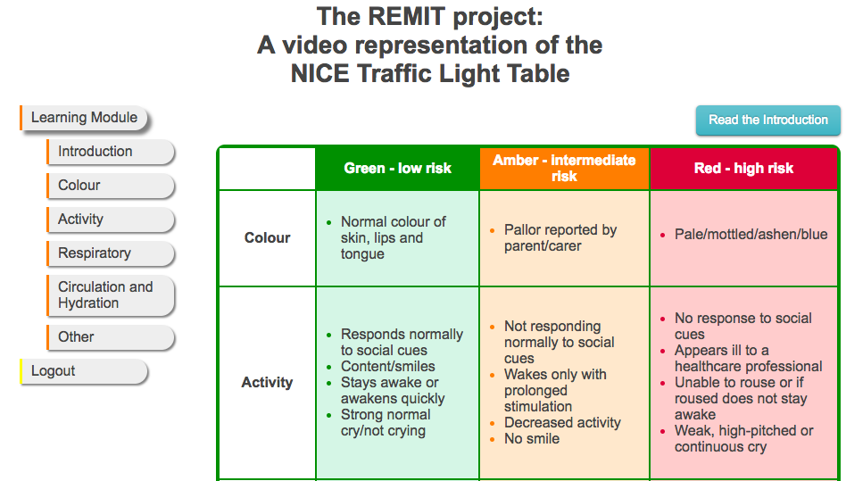 - This web based educational package explains the use of the NICE Feverish Illness in Children Traffic Light System and how it can be effectively applied in your clinical practice.  This educational package should aid the understanding of the NICE traffic light system. However if you are uncertain how to apply the guidance or there are contradicting signs and symptoms senior advice should be obtained before making a decision whether to admit or discharge.