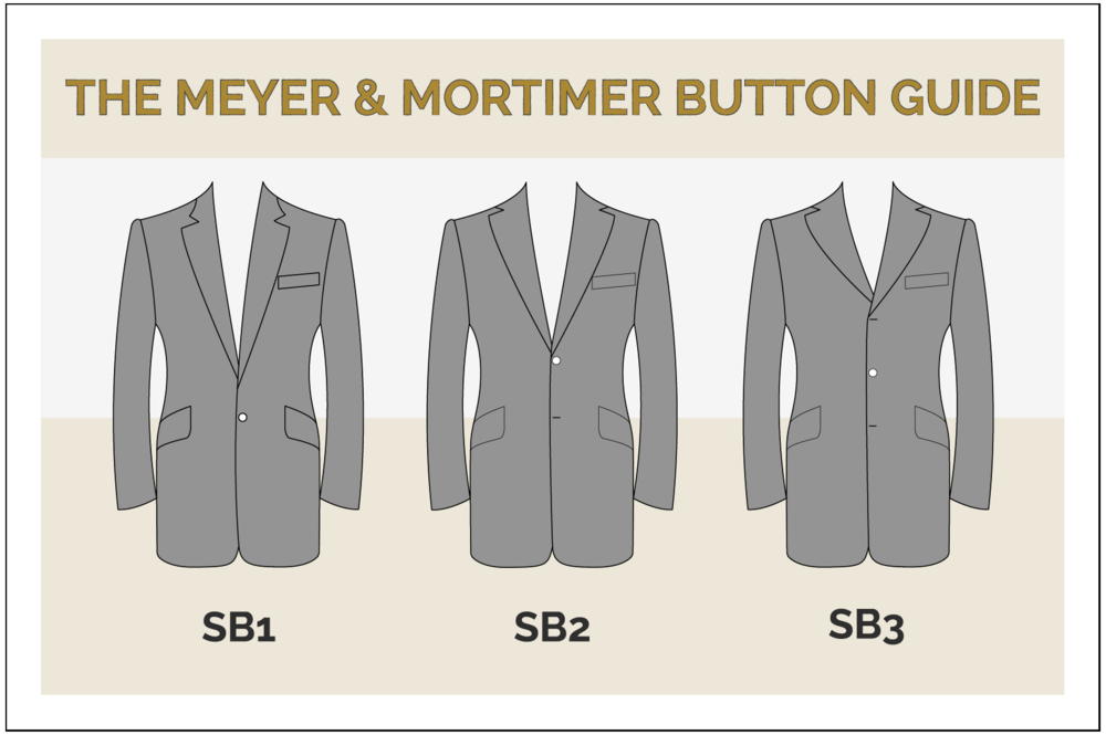 button-guide-5.png