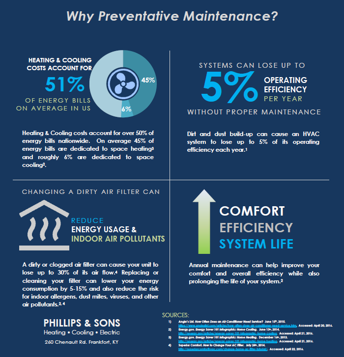 Preventative Maintenance Graphic 1.png