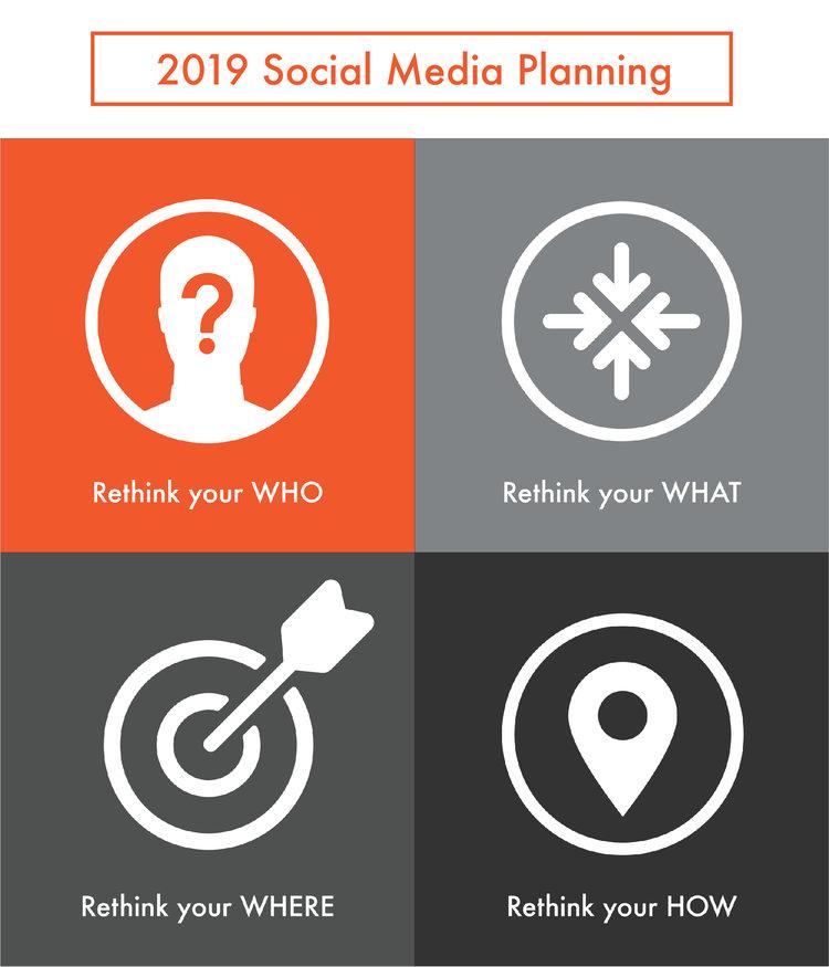 SocialTrends_2019_thumb.jpg