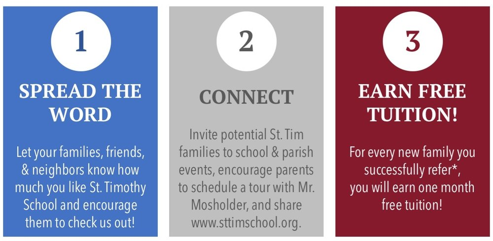 St. Timothy K-8 Catholic School offers a referral program to reward school families for bringing new students to the school.