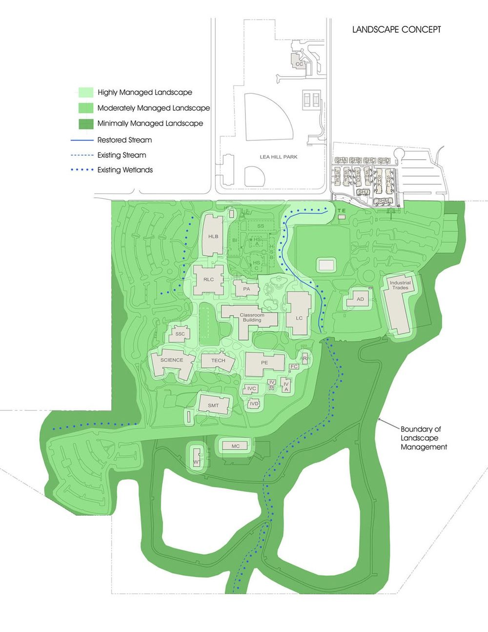 Green River Master Plan Update