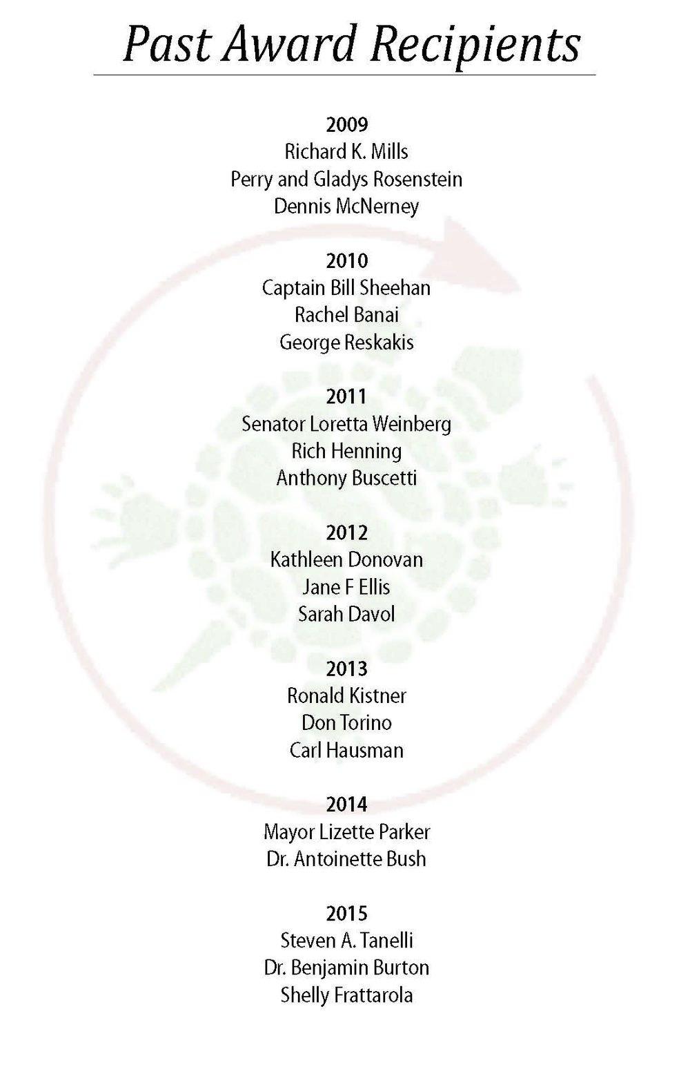 Past Recipients