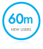 60-m-new-users.jpeg