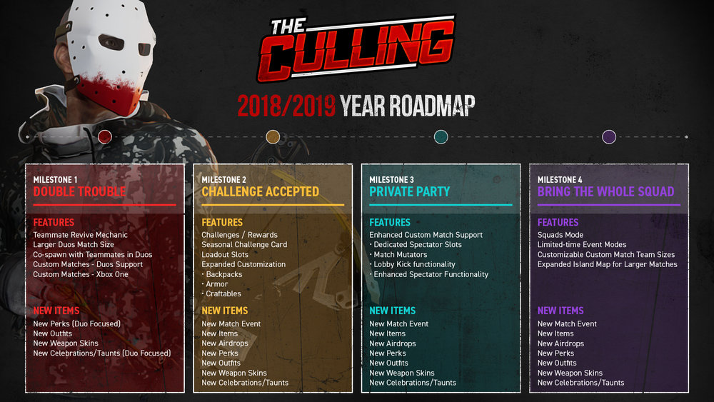 theculling_roadmap (1).jpg
