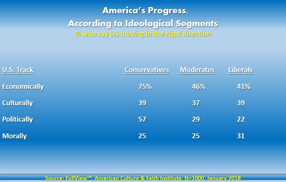 Americas Progress.jpg