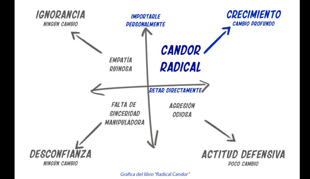 Candor Radical.png