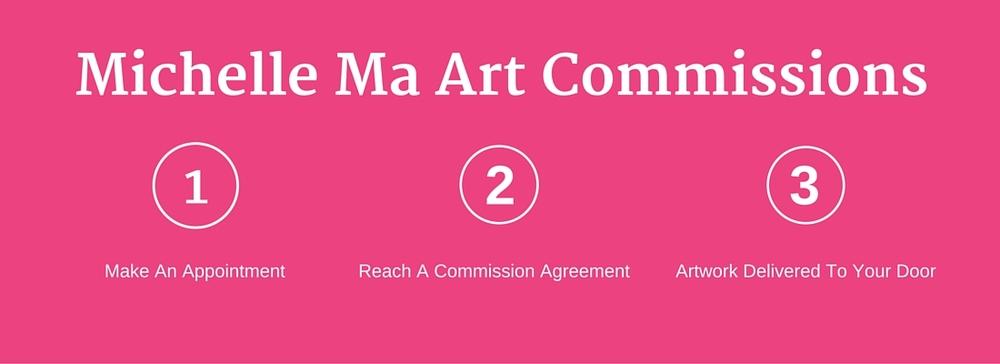 Michelle Ma Art Commissions