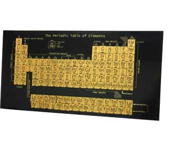 thumb-periodic-table.jpg