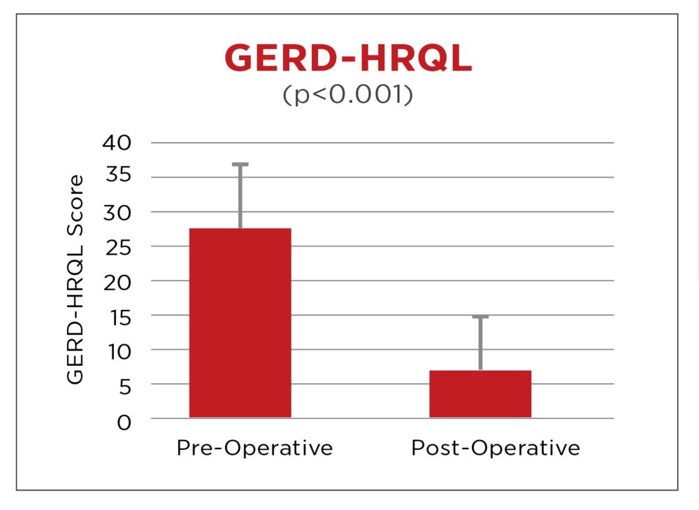 GERD-HRQL.png