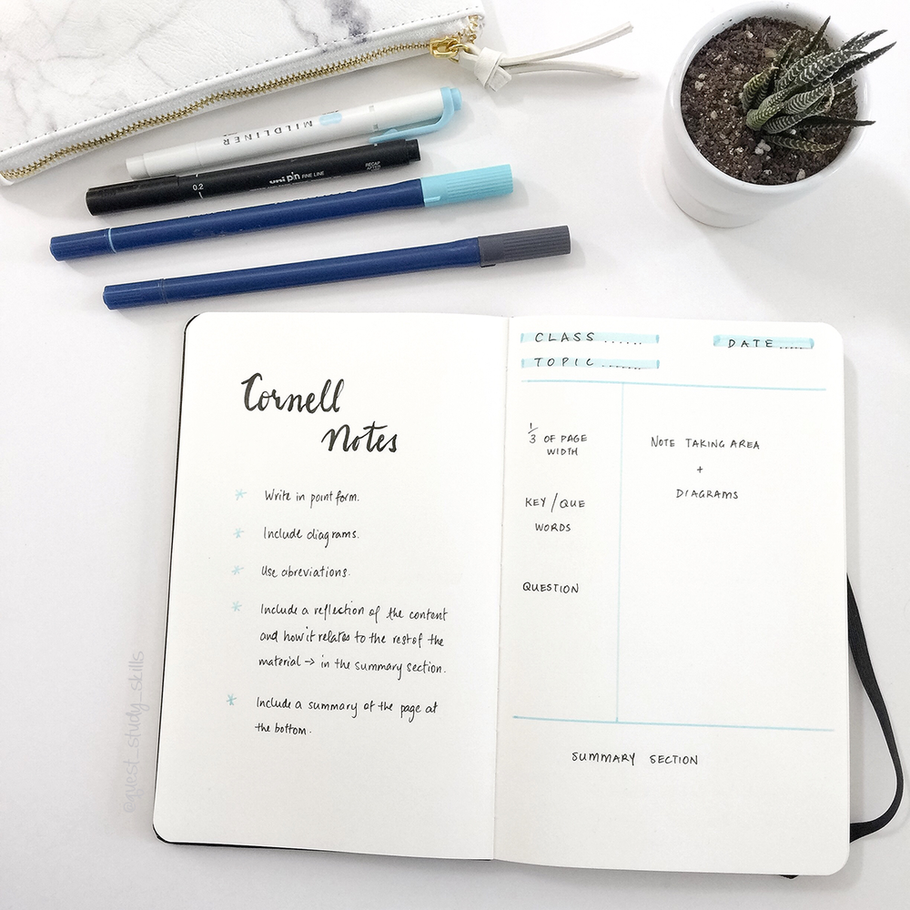 take note Note-taking is a skill that can help you do well on all your schoolwork — everything from taking tests to researching a paper here are some tips on how to take good notes.