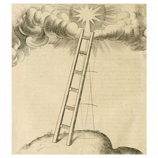 """Here lies the spirit of Open Source through the 'Harmonia Mundi' – Illustrated by Robert Fludd (1574-1637) """"Once we accept our limits, we go beyond them."""" – Albert Einstein 🔘 Sun enters Scorpio 11:22GMT10.23.2018  24th Path of Nun of the Hermetic Tree of Life is called the Intelligence of Resemblance or the Imaginative Intelligence – The Child of the Great Transformers : the Lord of the Gate of Death.As the 24th Path of Nun connects Tiphereth (the sphere of the Sun), with Netzach, (the sphere of Venus), it is the self-replicating formula of all created beings personified by the ancient Egyptian God Bes.  The Nun is the symbol of faithfulness (ne'eman נאמן), soul (Neshama נשמה), and emergence – the form of this symbol ( נ ) is bent both above and below. It represents the soul Neshama, which is the heavenly spark housed in the earthly container of the body.  Nun shows the relationship between the body, which is impermanent, and the soul, which never dies. It can teach us about the nature of time and space and is represented through the Tarot card of DEATH XIII"""