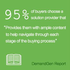 - 顧客の95%は「購入プロセスの各段階で役立つ充実したコンテンツを提供する」企業を選択している