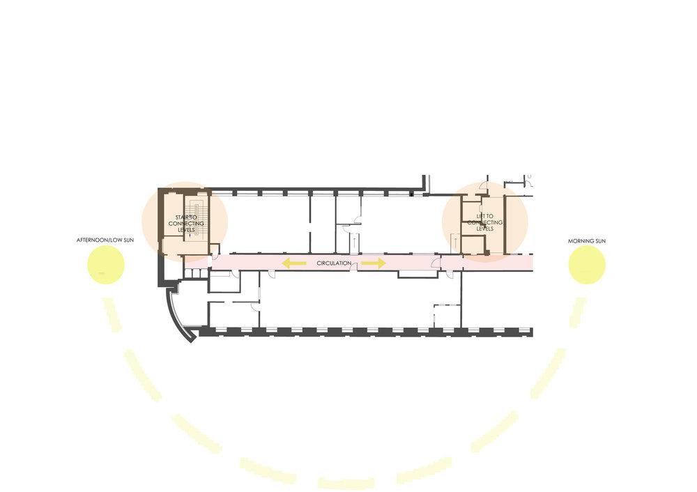 Board-03-Space-Analysis.jpg