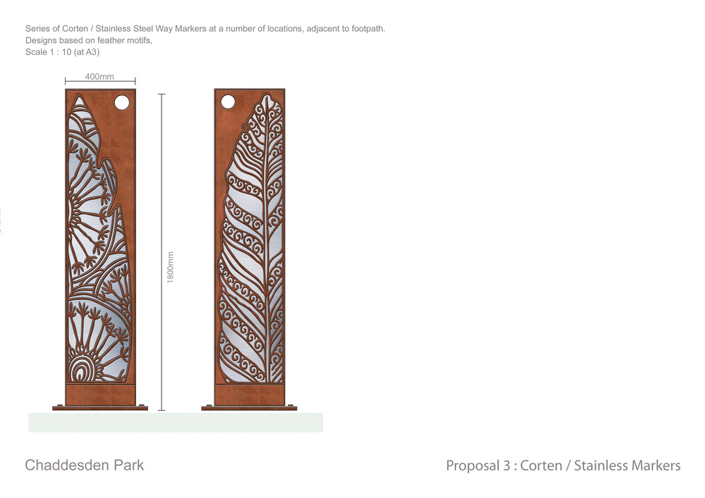 Chaddesden Park Trail Markers - size 400mm x 1800mm