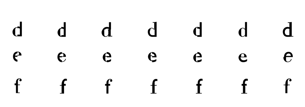 d, e and f