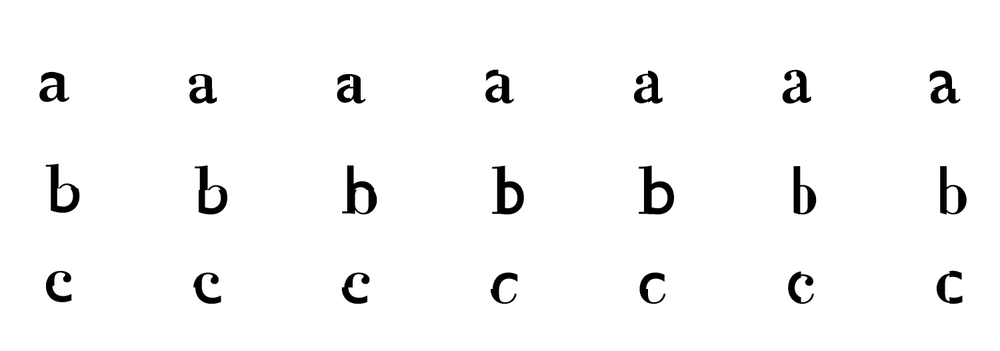 a, b and c