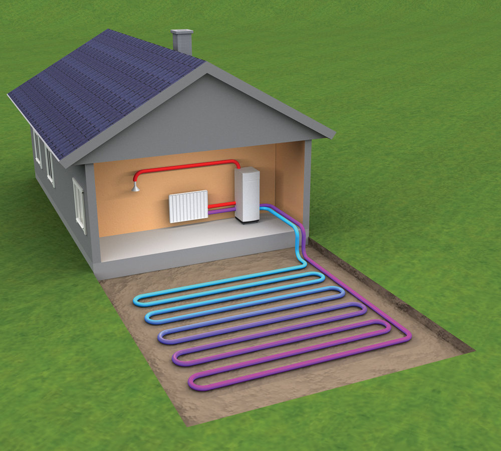 Ground source heat pump with looped collector pipes