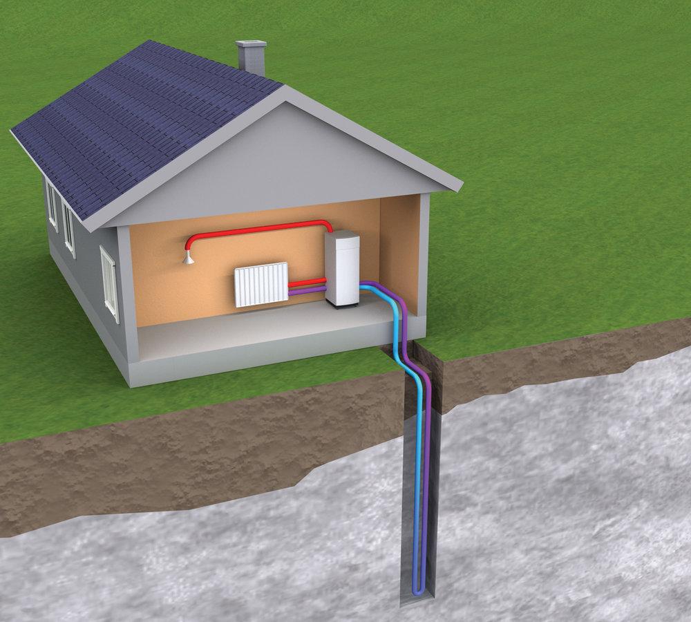Ground source heat pump with vertical probe