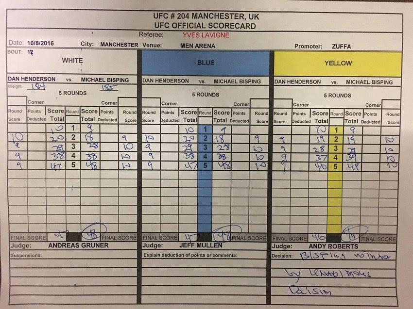 Bisping Henderson 2 judges scorecard