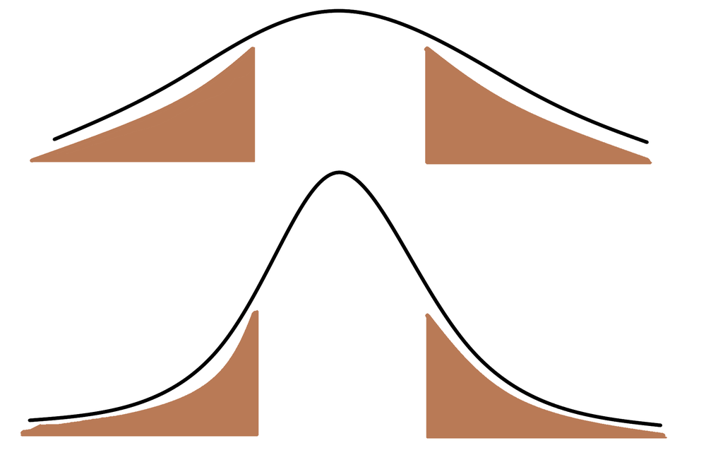 Jump faces varies with shape and therefore our flight arcs should also vary, and match the shape of the jump.