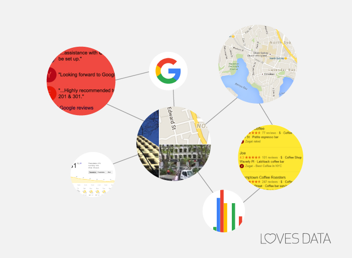How to use the Google Knowledge Graph to Stand Out in Search Engine Results – Loves Data