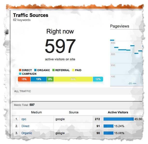 google-analytics-real-time-sources