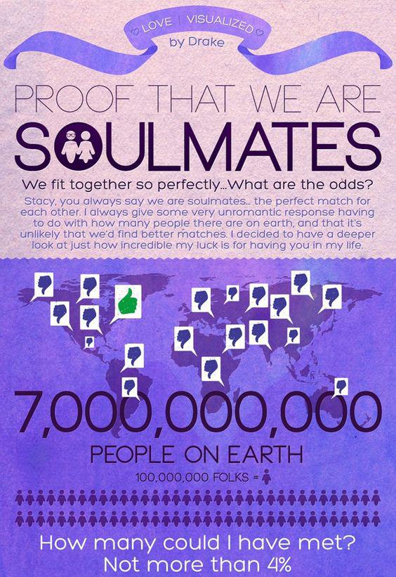soulmates-infographic-pinterest