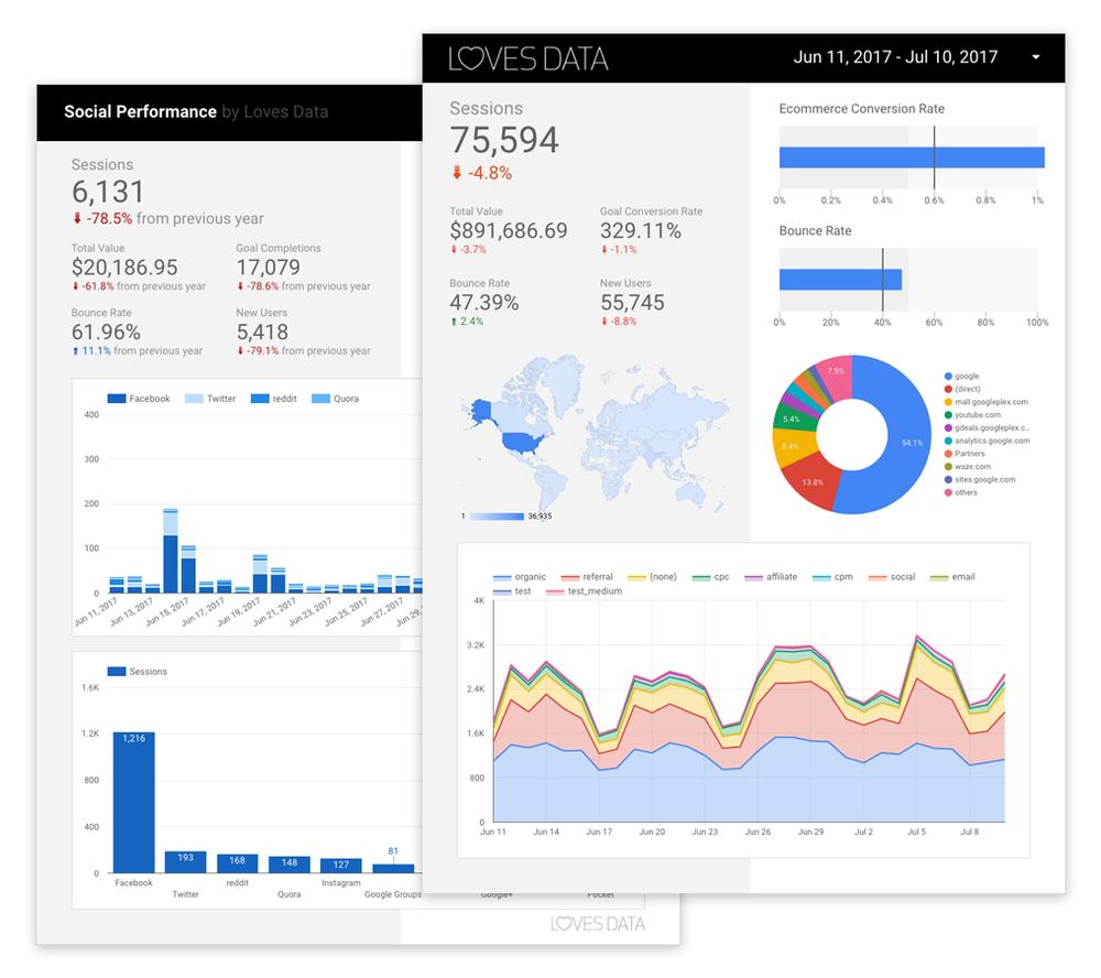 Google Data Studio Course