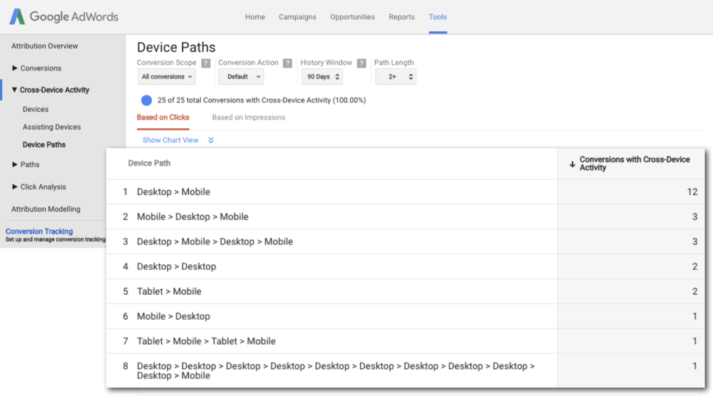 Google Analytics User ID