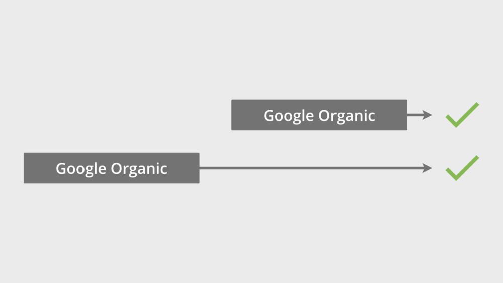 Google Analytics Comparing Conversions