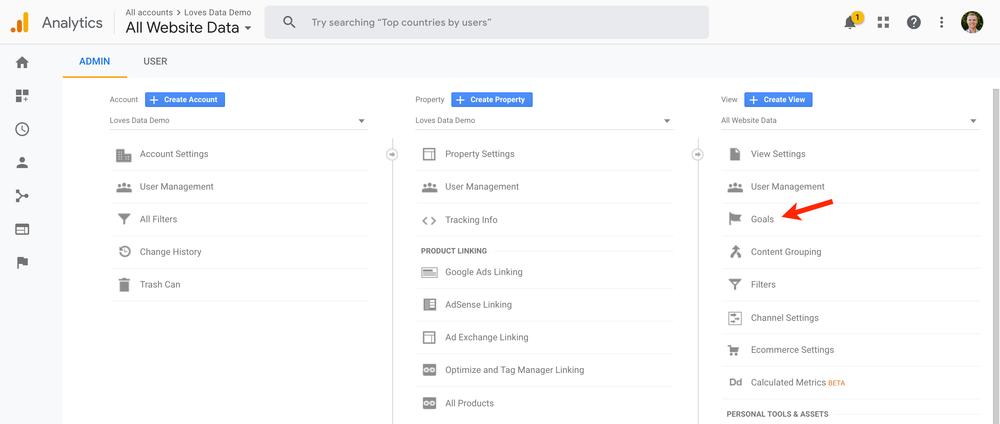 Google Analytics Goal Setup