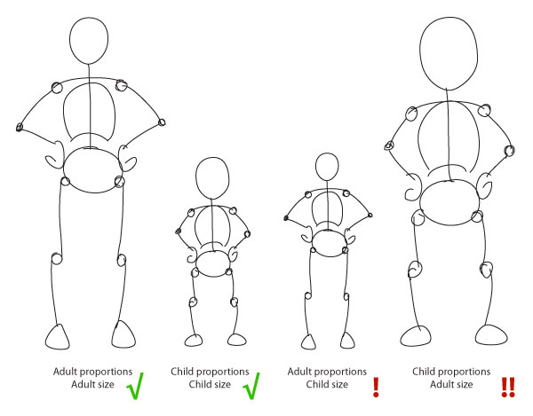 Image:  Human Anatomy Fundamentals: Advanced Body Proportions