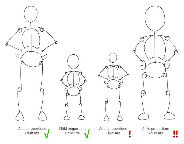 Image:    Human Anatomy Fundamentals: Advanced Body Proportions